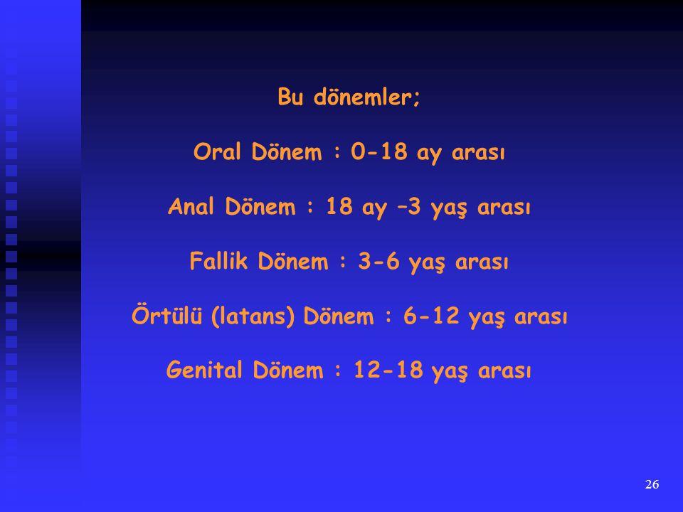 26 Bu dönemler; Oral Dönem : 0-18 ay arası Anal Dönem : 18 ay –3 yaş arası Fallik Dönem : 3-6 yaş arası Örtülü (latans) Dönem : 6-12 yaş arası Genital