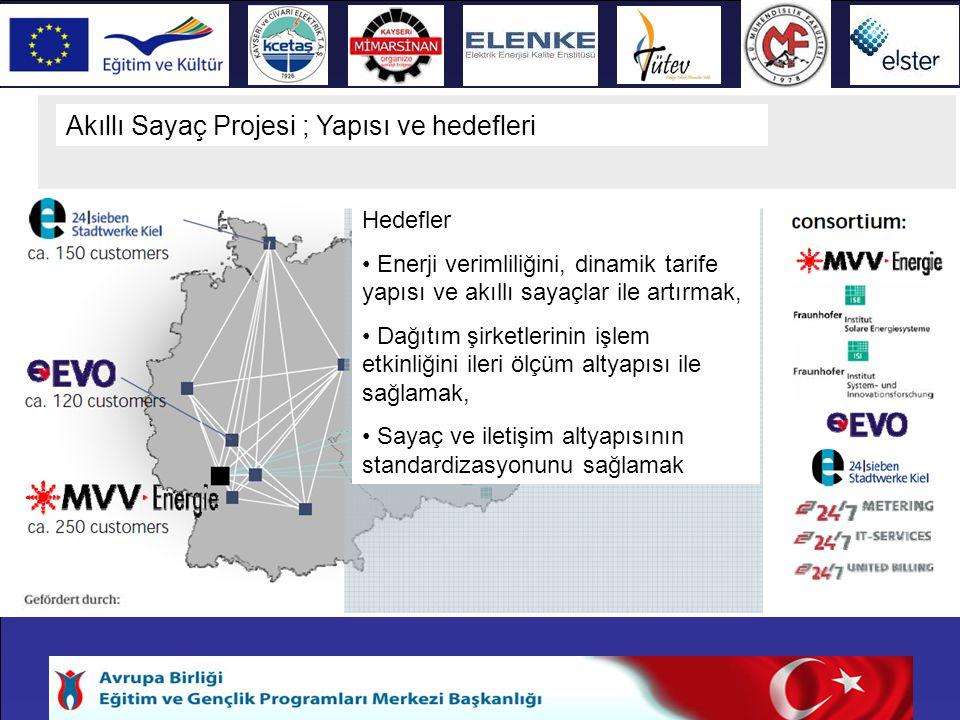 Akıllı Sayaç Projesi ; Yapısı ve hedefleri Hedefler Enerji verimliliğini, dinamik tarife yapısı ve akıllı sayaçlar ile artırmak, Dağıtım şirketlerinin