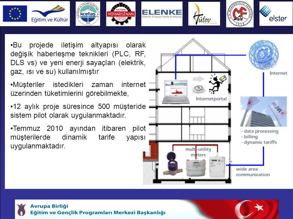 Bu projede iletişim altyapısı olarak değişik haberleşme teknikleri (PLC, RF, DLS vs) ve yeni enerji sayaçları (elektrik, gaz, ısı ve su) kullanılmıştı