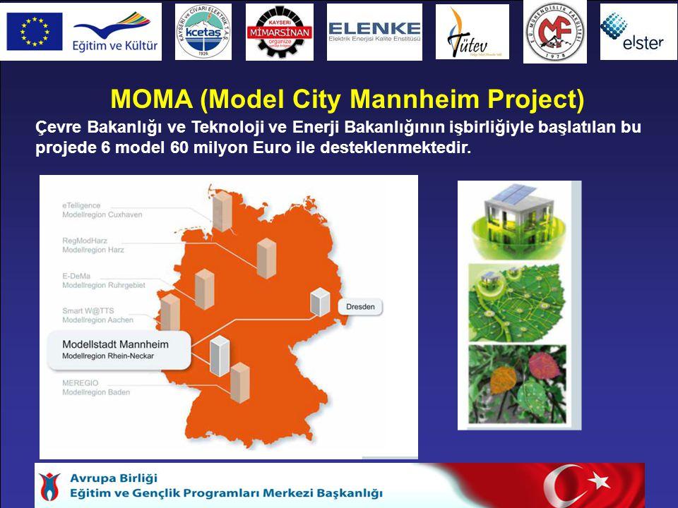 MOMA (Model City Mannheim Project) Çevre Bakanlığı ve Teknoloji ve Enerji Bakanlığının işbirliğiyle başlatılan bu projede 6 model 60 milyon Euro ile d