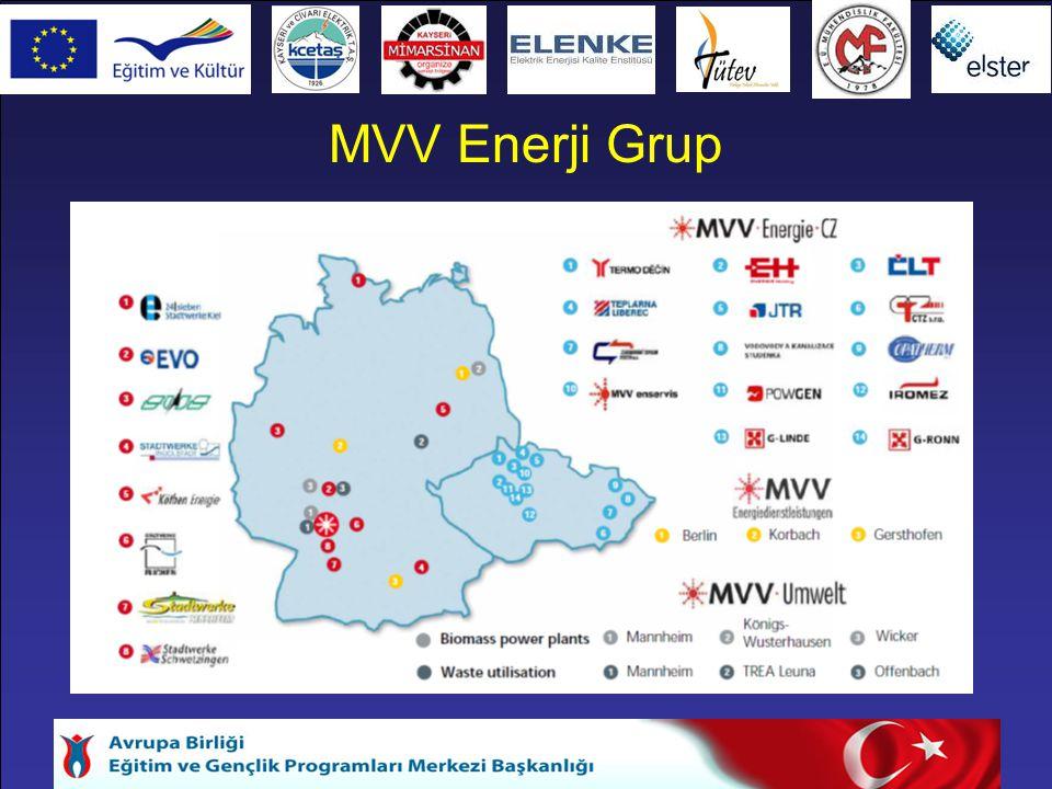 MVV Enerji Grup