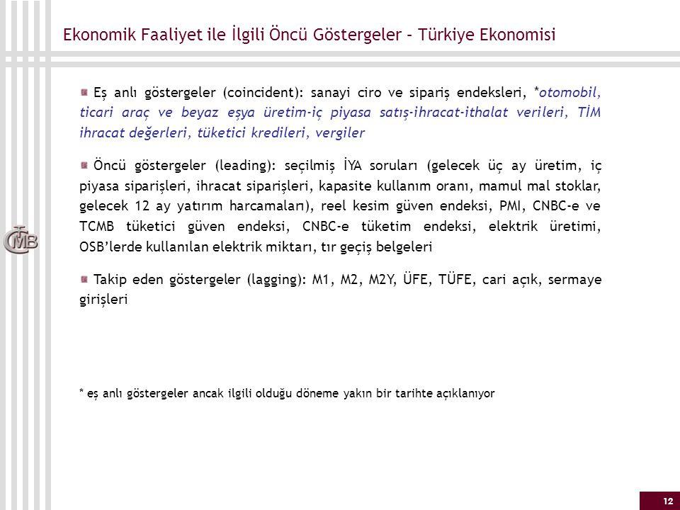 12 Ekonomik Faaliyet ile İlgili Öncü Göstergeler – Türkiye Ekonomisi Eş anlı göstergeler (coincident): sanayi ciro ve sipariş endeksleri, *otomobil, t