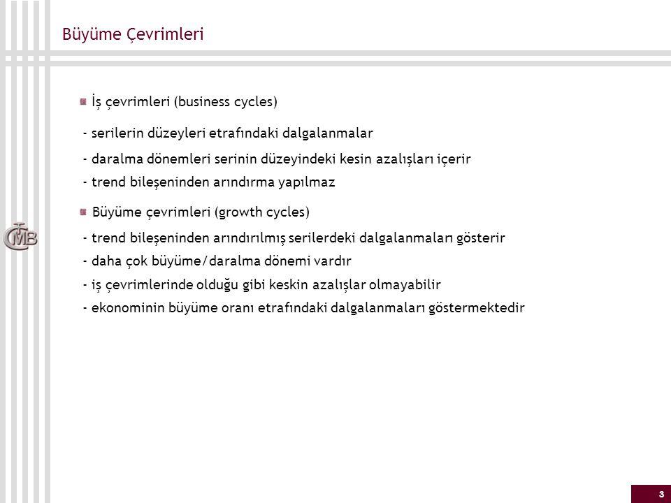 3 Büyüme Çevrimleri İş çevrimleri (business cycles) - serilerin düzeyleri etrafındaki dalgalanmalar - daralma dönemleri serinin düzeyindeki kesin azal