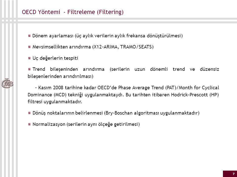 7 OECD Yöntemi - Filtreleme (Filtering) Dönem ayarlaması (üç aylık verilerin aylık frekansa dönüştürülmesi) Mevsimsellikten arındırma (X12-ARIMA, TRAM