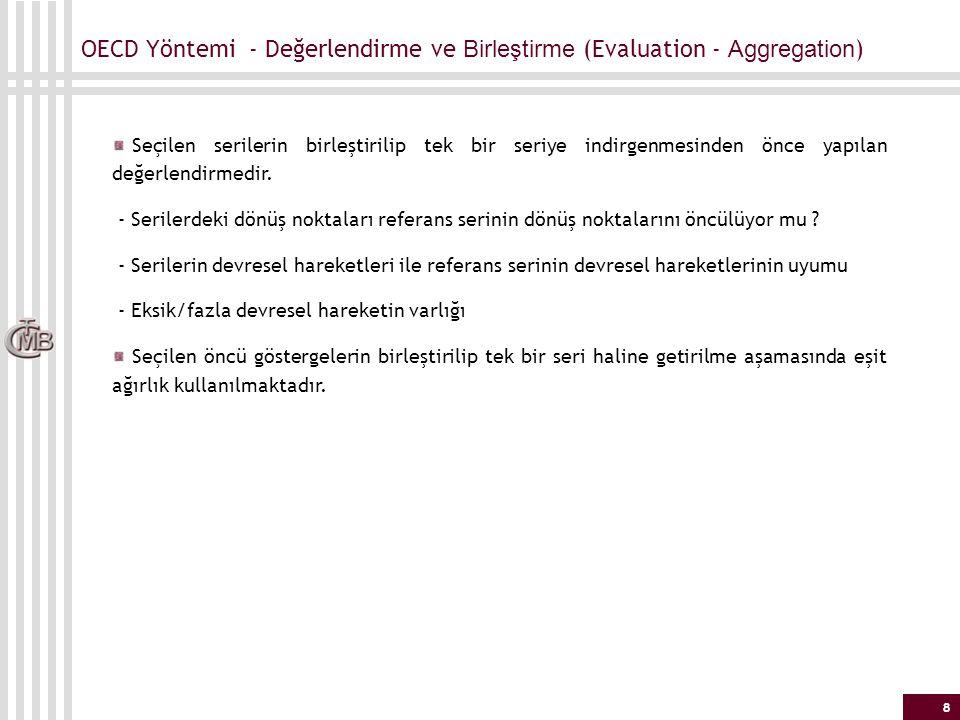 8 OECD Yöntemi - Değerlendirme ve Birleştirme (Evaluation - Aggregation ) Seçilen serilerin birleştirilip tek bir seriye indirgenmesinden önce yapılan