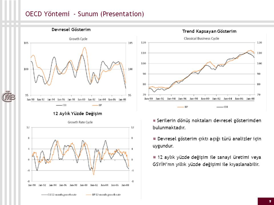 9 OECD Yöntemi - Sunum (Presentation) Devresel Gösterim Serilerin dönüş noktaları devresel gösterimden bulunmaktadır. Devresel gösterim çıktı açığı tü