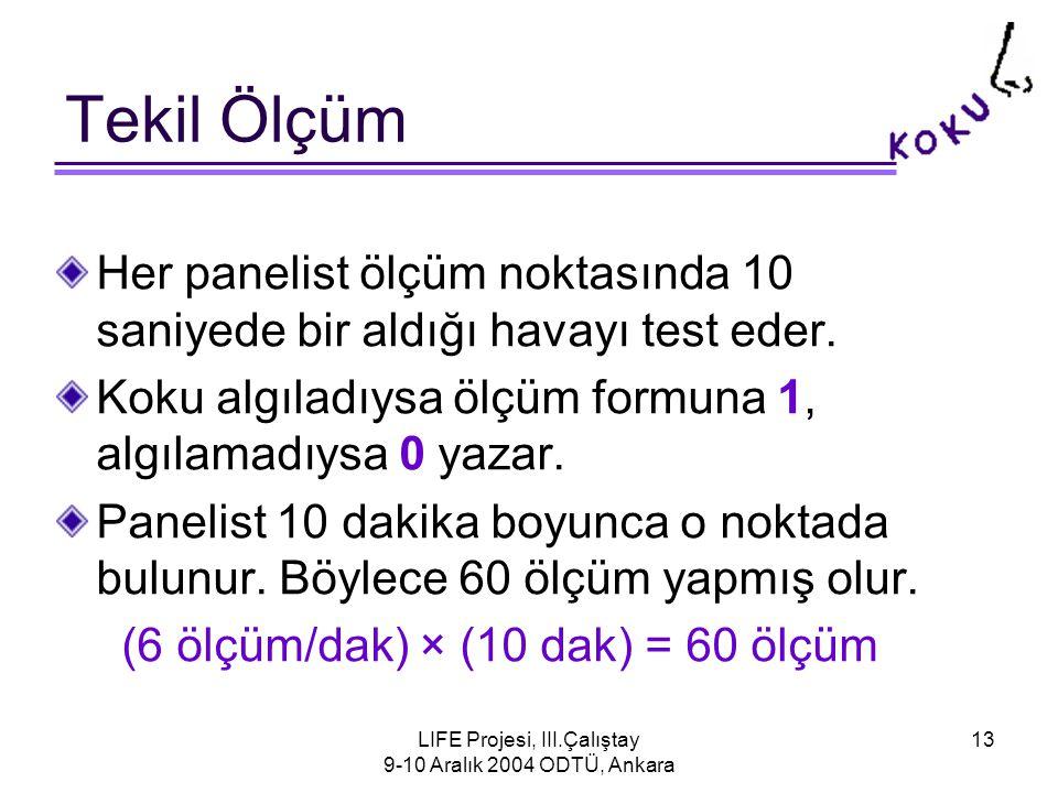 LIFE Projesi, III.Çalıştay 9-10 Aralık 2004 ODTÜ, Ankara 13 Tekil Ölçüm Her panelist ölçüm noktasında 10 saniyede bir aldığı havayı test eder.
