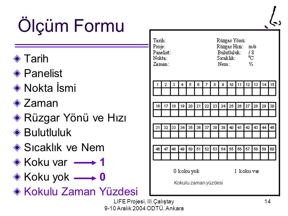 LIFE Projesi, III.Çalıştay 9-10 Aralık 2004 ODTÜ, Ankara 14 Ölçüm Formu Tarih Panelist Nokta İsmi Zaman Rüzgar Yönü ve Hızı Bulutluluk Sıcaklık ve Nem Koku var 1 Koku yok 0 Kokulu Zaman Yüzdesi Kokulu zaman yüzdesi
