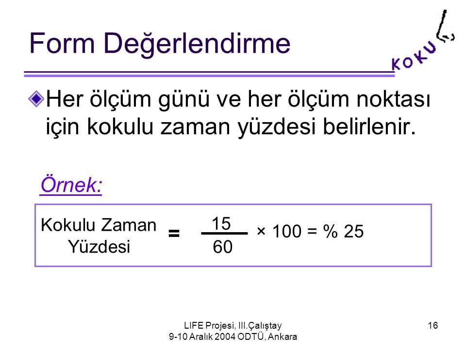 LIFE Projesi, III.Çalıştay 9-10 Aralık 2004 ODTÜ, Ankara 16 Form Değerlendirme Her ölçüm günü ve her ölçüm noktası için kokulu zaman yüzdesi belirlenir.