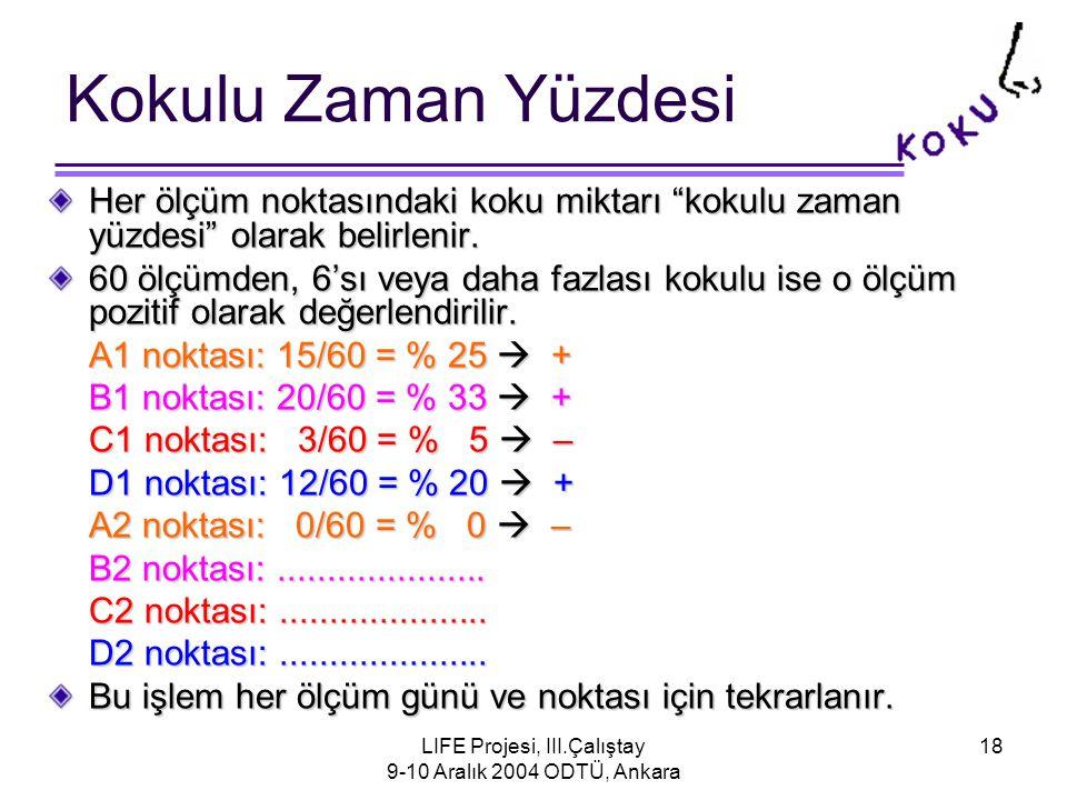 LIFE Projesi, III.Çalıştay 9-10 Aralık 2004 ODTÜ, Ankara 18 Her ölçüm noktasındaki koku miktarı kokulu zaman yüzdesi olarak belirlenir.