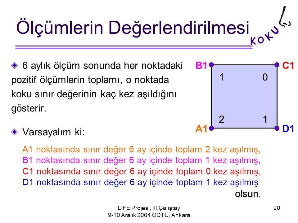 LIFE Projesi, III.Çalıştay 9-10 Aralık 2004 ODTÜ, Ankara 20 6 aylık ölçüm sonunda her noktadaki pozitif ölçümlerin toplamı, o noktada koku sınır değerinin kaç kez aşıldığını gösterir.