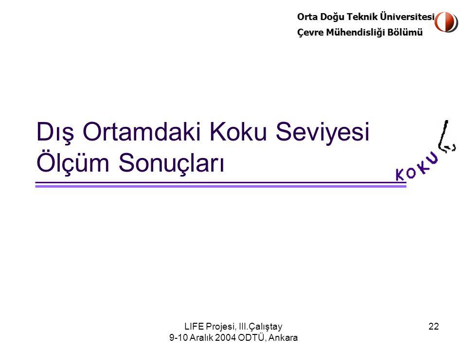 Orta Doğu Teknik Üniversitesi Çevre Mühendisliği Bölümü LIFE Projesi, III.Çalıştay 9-10 Aralık 2004 ODTÜ, Ankara 22 Dış Ortamdaki Koku Seviyesi Ölçüm Sonuçları