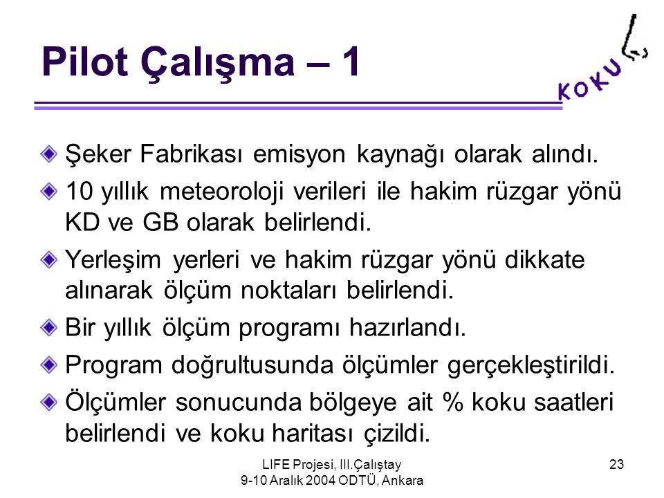 LIFE Projesi, III.Çalıştay 9-10 Aralık 2004 ODTÜ, Ankara 23 Pilot Çalışma – 1 Şeker Fabrikası emisyon kaynağı olarak alındı.