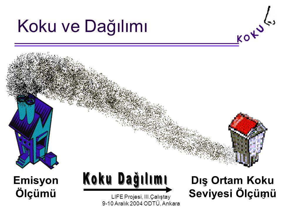 LIFE Projesi, III.Çalıştay 9-10 Aralık 2004 ODTÜ, Ankara 3 Koku ve Dağılımı Emisyon Ölçümü Dış Ortam Koku Seviyesi Ölçümü