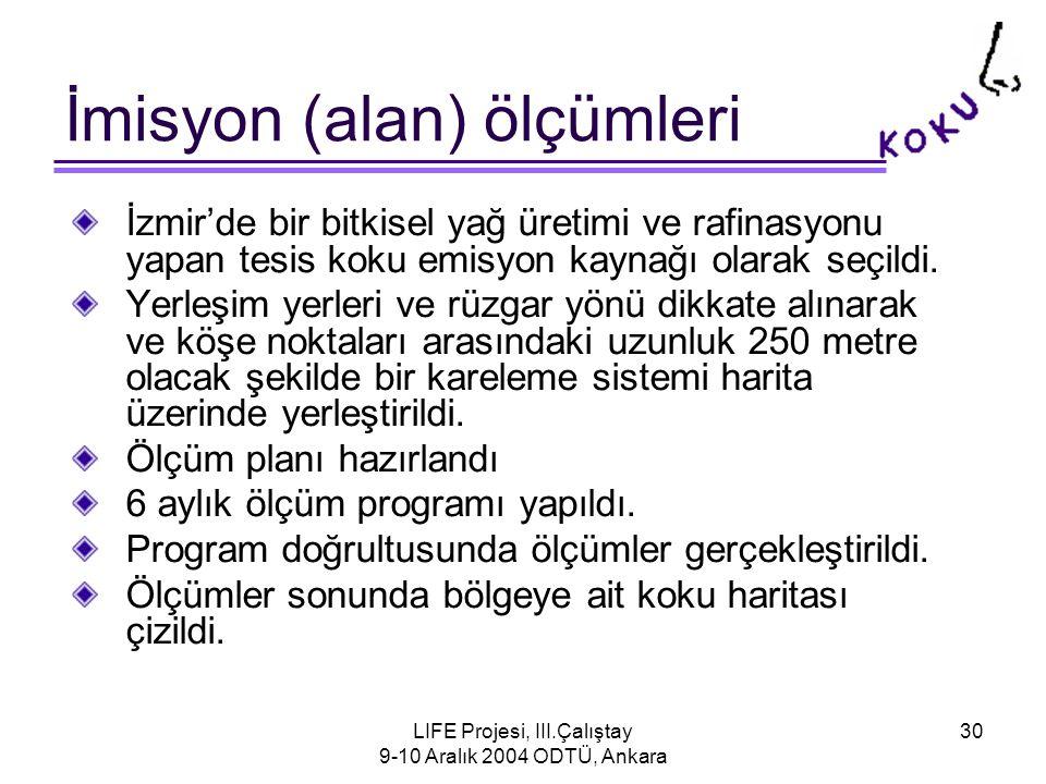 LIFE Projesi, III.Çalıştay 9-10 Aralık 2004 ODTÜ, Ankara 30 İzmir'de bir bitkisel yağ üretimi ve rafinasyonu yapan tesis koku emisyon kaynağı olarak seçildi.