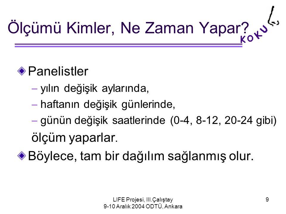 LIFE Projesi, III.Çalıştay 9-10 Aralık 2004 ODTÜ, Ankara 9 Ölçümü Kimler, Ne Zaman Yapar.