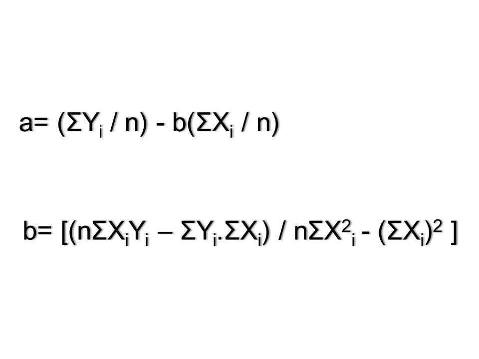 a= (ΣY i / n) - b(ΣX i / n)a= (ΣY i / n) - b(ΣX i / n) b= [(nΣX i Y i – ΣY i.ΣX i ) / nΣX 2 i - (ΣX i ) 2 ]b= [(nΣX i Y i – ΣY i.ΣX i ) / nΣX 2 i - (Σ