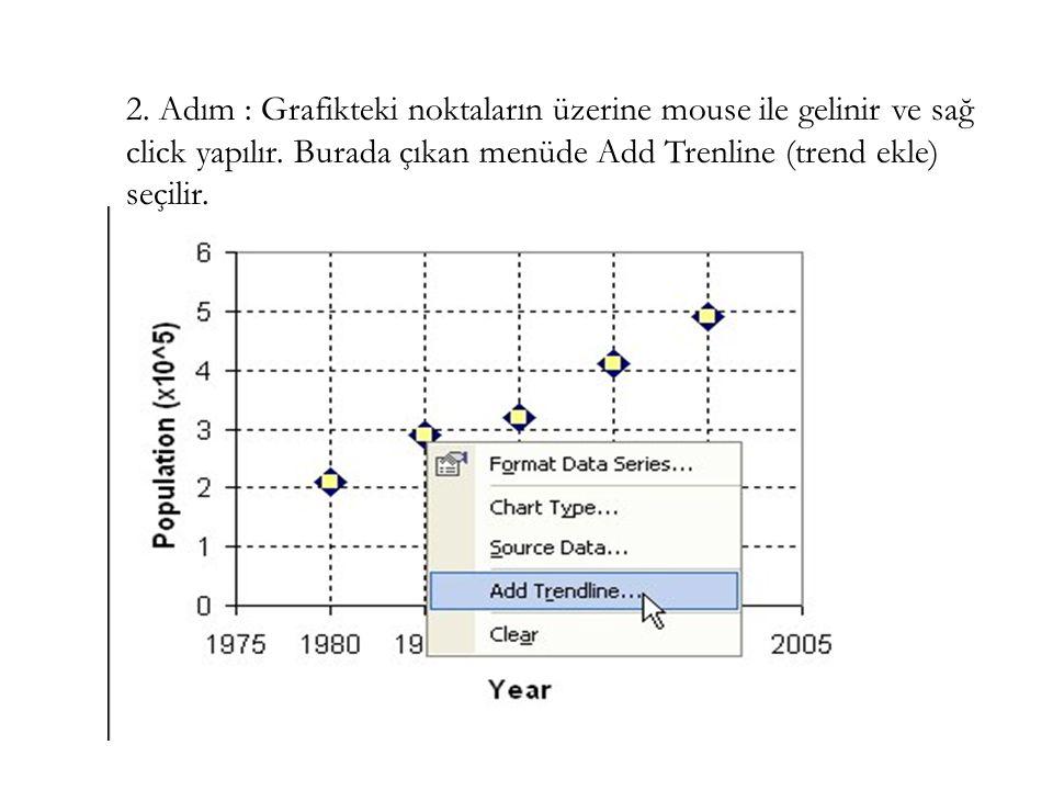 2. Adım : Grafikteki noktaların üzerine mouse ile gelinir ve sağ click yapılır. Burada çıkan menüde Add Trenline (trend ekle) seçilir.