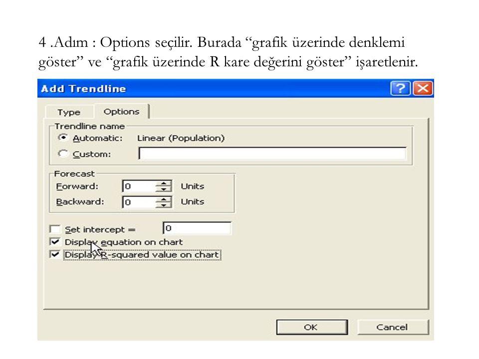 """4.Adım : Options seçilir. Burada """"grafik üzerinde denklemi göster"""" ve """"grafik üzerinde R kare değerini göster"""" işaretlenir."""