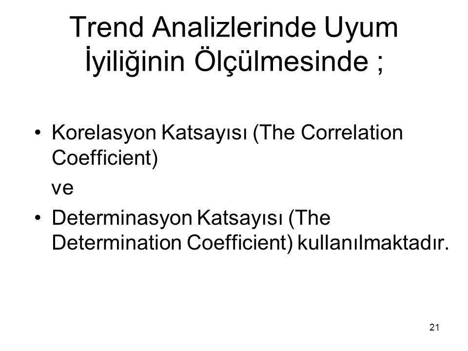 21 Trend Analizlerinde Uyum İyiliğinin Ölçülmesinde ; Korelasyon Katsayısı (The Correlation Coefficient) ve Determinasyon Katsayısı (The Determination