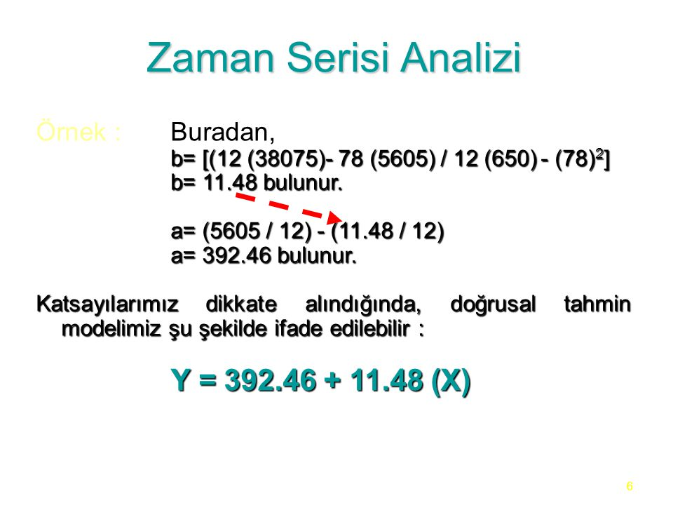 6 Zaman Serisi Analizi Örnek :Buradan, b= [(12 (38075)- 78 (5605) / 12 (650) - (78) 2 ] b= 11.48 bulunur. a= (5605 / 12) - (11.48 / 12) a= 392.46 bulu