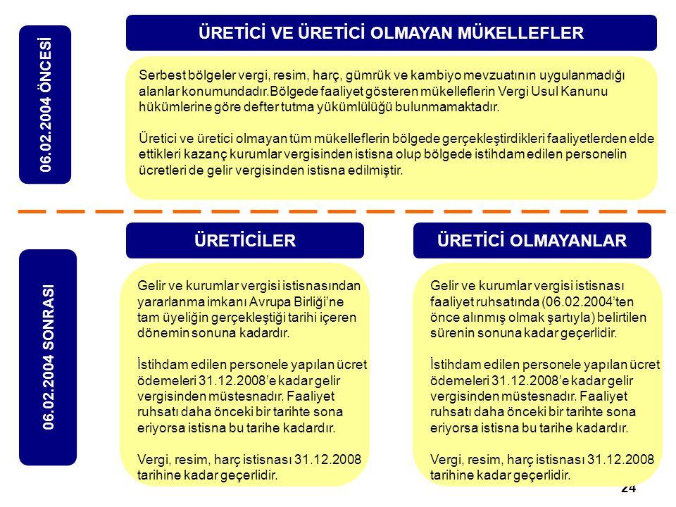 24 Gelir ve kurumlar vergisi istisnası faaliyet ruhsatında (06.02.2004'ten önce alınmış olmak şartıyla) belirtilen sürenin sonuna kadar geçerlidir.