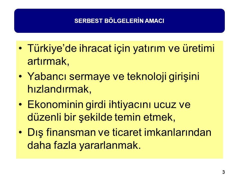 3 Türkiye'de ihracat için yatırım ve üretimi artırmak, Yabancı sermaye ve teknoloji girişini hızlandırmak, Ekonominin girdi ihtiyacını ucuz ve düzenli bir şekilde temin etmek, Dış finansman ve ticaret imkanlarından daha fazla yararlanmak.