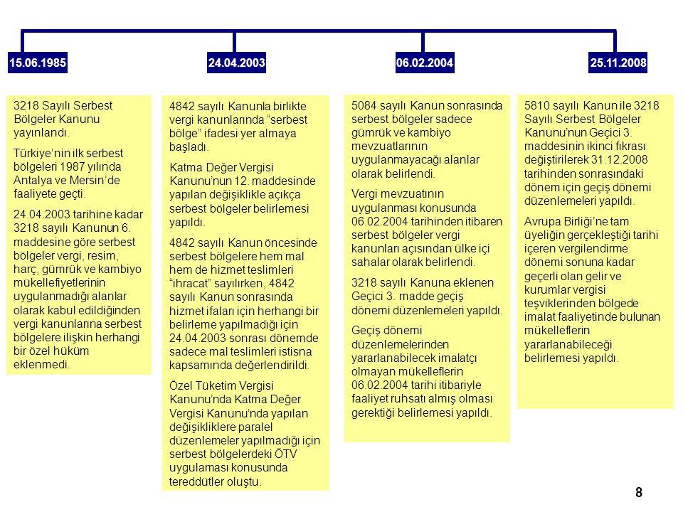 9 Madde 6 - (Değişik madde : 29/01/2004-5084 S.K./8.mad) (Değişik fıkra: 12/11/2008-5810 S.K./4.mad) Serbest bölgeler, Türkiye Gümrük Bölgesinin parçaları olmakla beraber; serbest dolaşımda olmayan eşyanın herhangi bir gümrük rejimine tabi tutulmaksızın ve serbest dolaşıma sokulmaksızın, gümrük mevzuatında öngörülen haller dışında kullanılmamak ya da tüketilmemek kaydıyla konulduğu, ithalat vergileri ile ticaret politikası önlemlerinin ve kambiyo mevzuatının uygulanması bakımından Türkiye Gümrük Bölgesi dışında olduğu kabul edilen ve serbest dolaşımdaki eşyanın bir serbest bölgeye konulması nedeniyle normal olarak eşyanın ihracına bağlı olanaklardan yararlandığı yerlerdir.