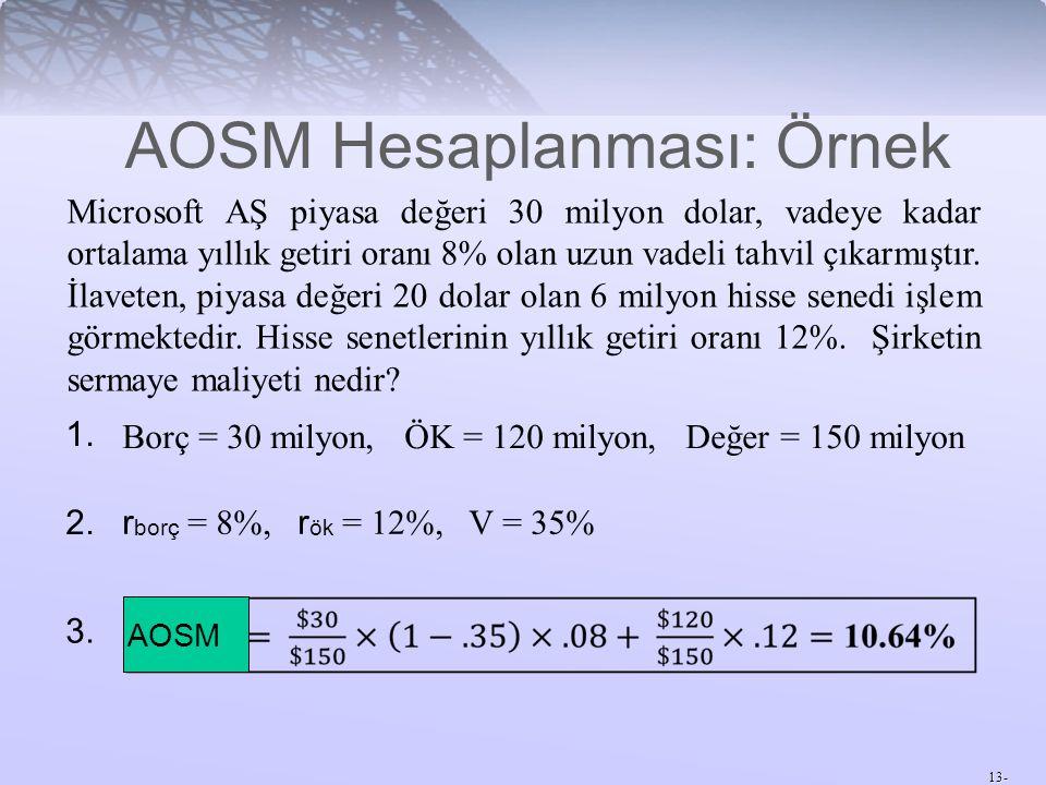 13- AOSM Hesaplanması: Örnek 1.2. 3.