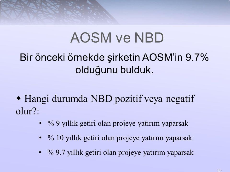 13- AOSM ve NBD Bir önceki örnekde şirketin AOSM'in 9.7% olduğunu bulduk.  Hangi durumda NBD pozitif veya negatif olur?: % 9 yıllık getiri olan proje