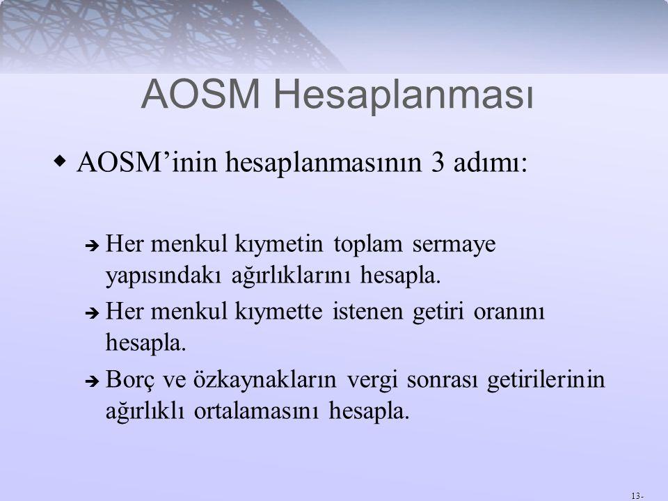 13- AOSM Hesaplanması  AOSM'inin hesaplanmasının 3 adımı:  Her menkul kıymetin toplam sermaye yapısındakı ağırlıklarını hesapla.  Her menkul kıymet