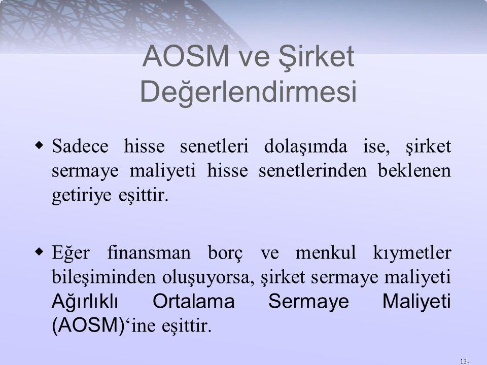 13- AOSM ve Şirket Değerlendirmesi  Sadece hisse senetleri dolaşımda ise, şirket sermaye maliyeti hisse senetlerinden beklenen getiriye eşittir.