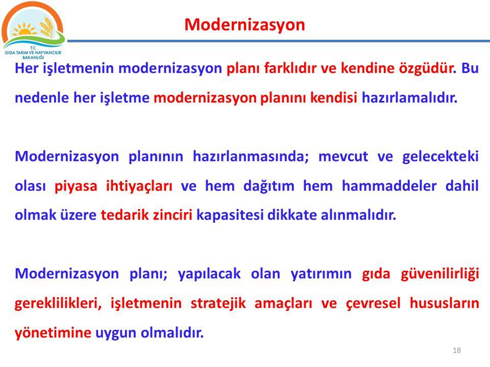Her işletmenin modernizasyon planı farklıdır ve kendine özgüdür.