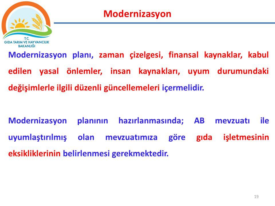 Modernizasyon planı, zaman çizelgesi, finansal kaynaklar, kabul edilen yasal önlemler, insan kaynakları, uyum durumundaki değişimlerle ilgili düzenli güncellemeleri içermelidir.