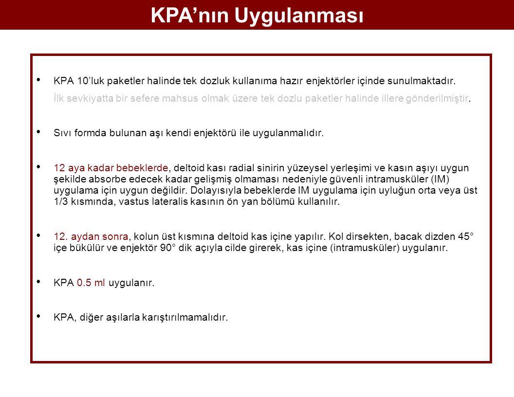 KPA 10'luk paketler halinde tek dozluk kullanıma hazır enjektörler içinde sunulmaktadır.