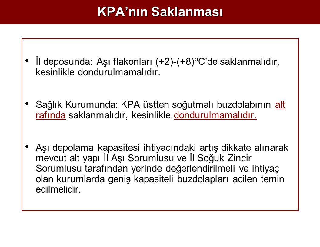 KPA'nın Saklanması İl deposunda: Aşı flakonları (+2)-(+8)ºC'de saklanmalıdır, kesinlikle dondurulmamalıdır. Sağlık Kurumunda: KPA üstten soğutmalı buz
