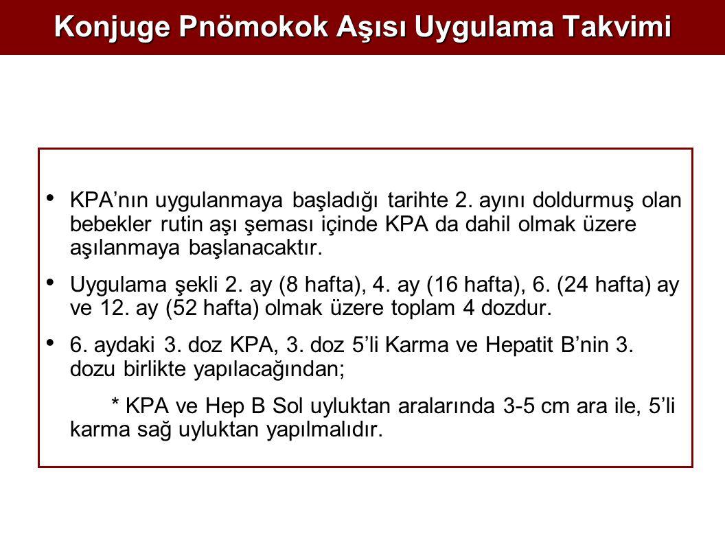 Konjuge Pnömokok Aşısı Uygulama Takvimi KPA'nın uygulanmaya başladığı tarihte 2. ayını doldurmuş olan bebekler rutin aşı şeması içinde KPA da dahil ol