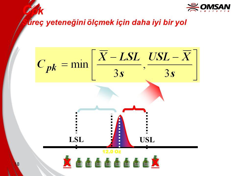18 12.0 Oz XX LSL USL C pk Süreç yeteneğini ölçmek için daha iyi bir yol