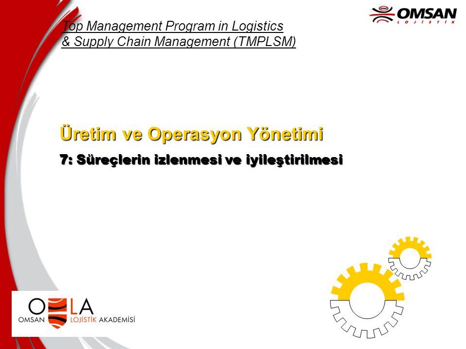 Top Management Program in Logistics & Supply Chain Management (TMPLSM) Üretim ve Operasyon Yönetimi 7: Süreçlerin izlenmesi ve iyileştirilmesi