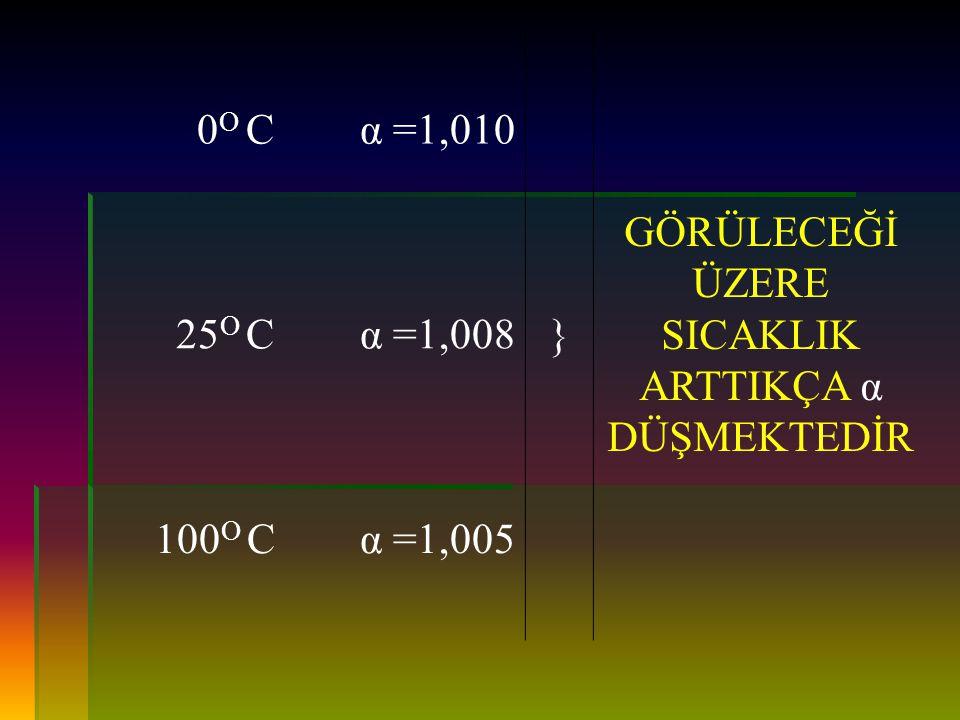 0 O C α =1,010 } GÖRÜLECEĞİ ÜZERE SICAKLIK ARTTIKÇA α DÜŞMEKTEDİR 25 O C α =1,008 100 O C α =1,005