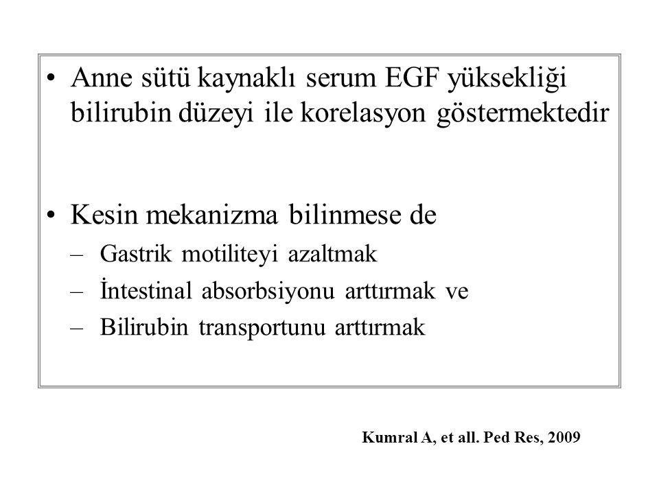 Anne sütü kaynaklı serum EGF yüksekliği bilirubin düzeyi ile korelasyon göstermektedir Kesin mekanizma bilinmese de – Gastrik motiliteyi azaltmak – İntestinal absorbsiyonu arttırmak ve – Bilirubin transportunu arttırmak Kumral A, et all.