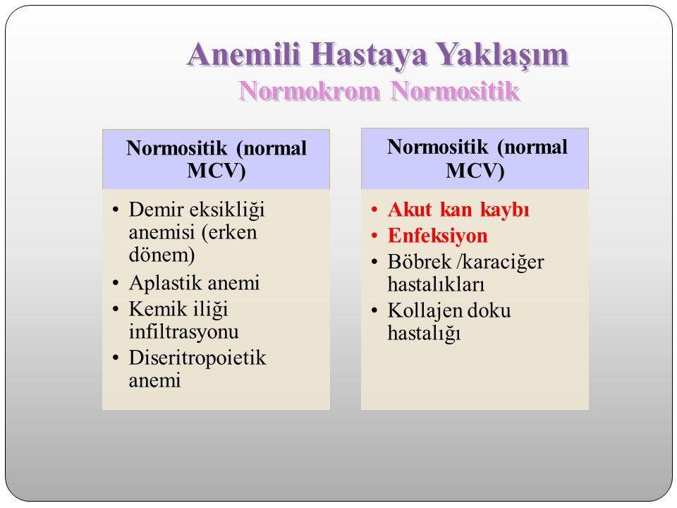 Anemili Hastaya Yaklaşım Normokrom Normositik Normositik (normal MCV) Demir eksikliği anemisi (erken dönem) Aplastik anemi Kemik iliği infiltrasyonu D