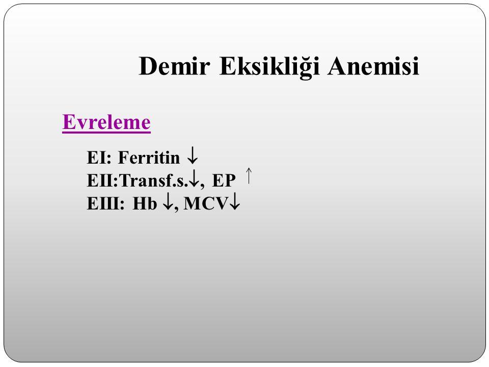 Demir Eksikliği Anemisi Evreleme EI: Ferritin  EII:Transf.s. , EP EIII: Hb , MCV 