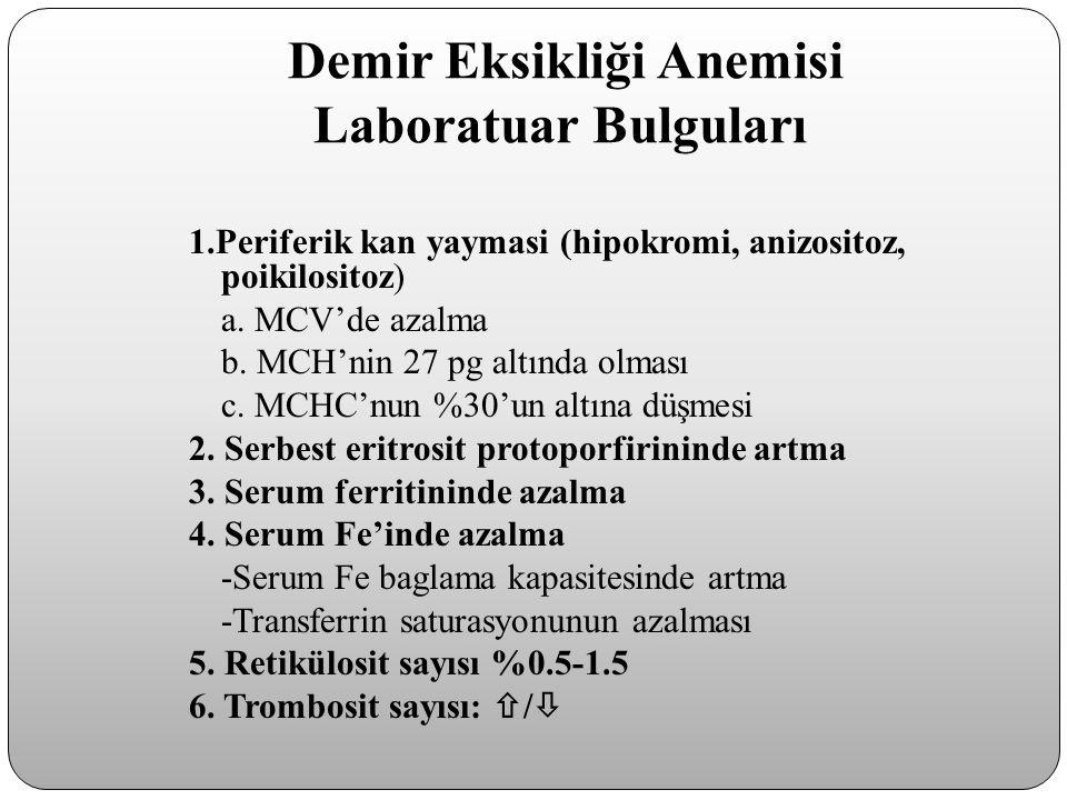 Demir Eksikliği Anemisi Laboratuar Bulguları 1.Periferik kan yaymasi (hipokromi, anizositoz, poikilositoz) a. MCV'de azalma b. MCH'nin 27 pg altında o