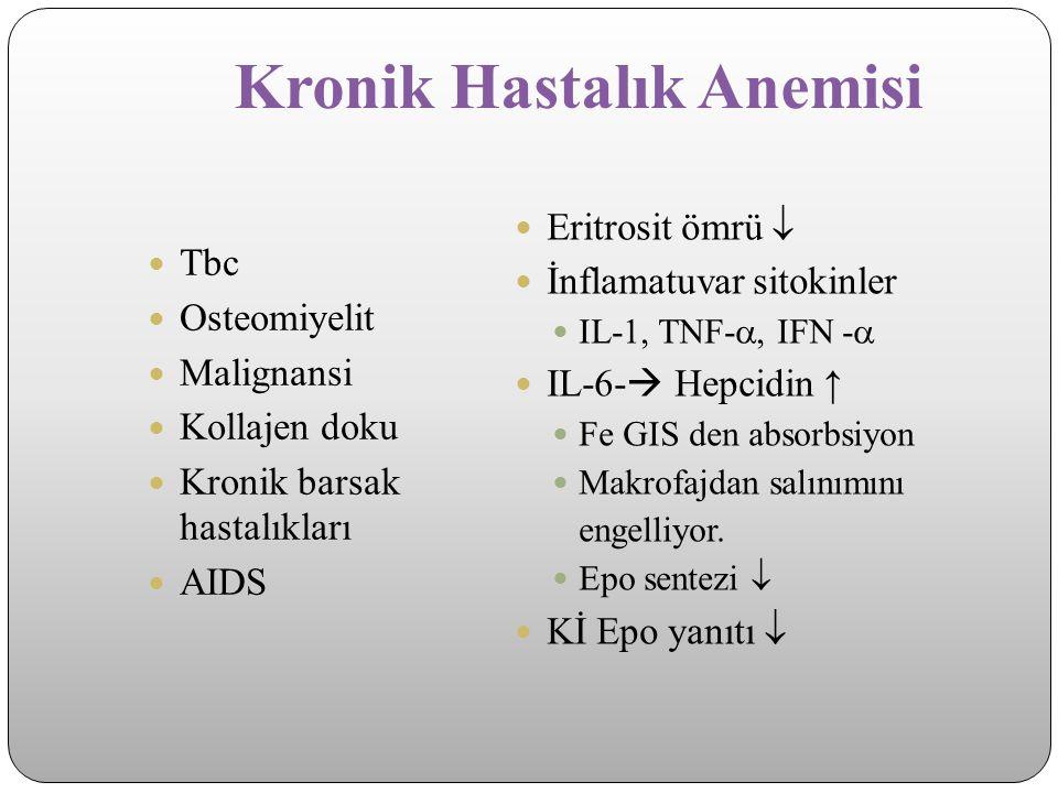 Kronik Hastalık Anemisi Tbc Osteomiyelit Malignansi Kollajen doku Kronik barsak hastalıkları AIDS Eritrosit ömrü  İnflamatuvar sitokinler IL-1, TNF-