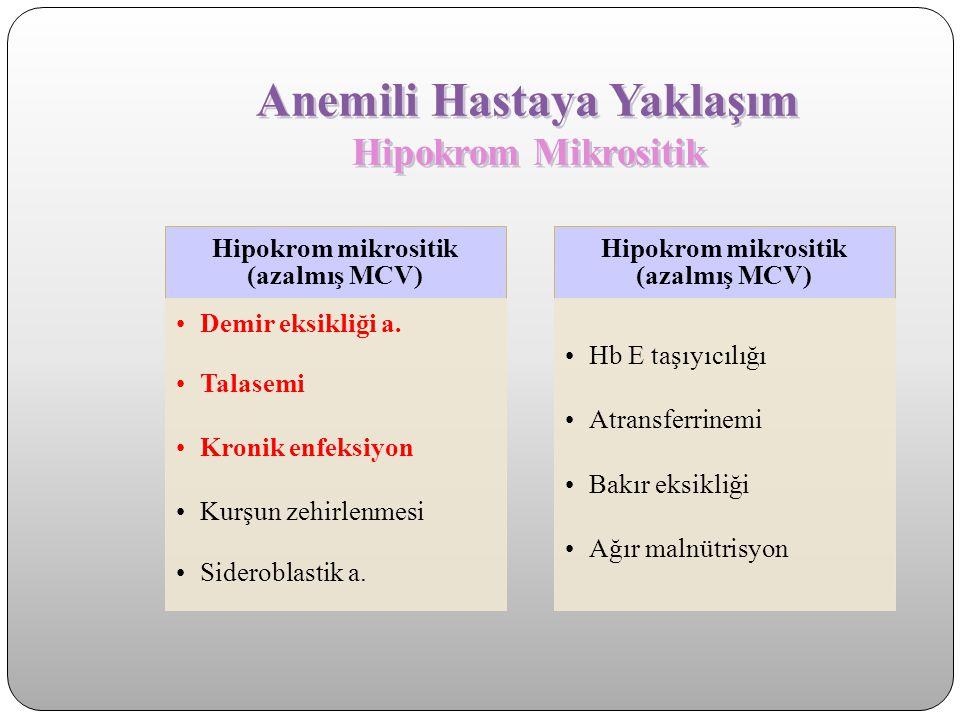 Anemili Hastaya Yaklaşım Hipokrom Mikrositik Hipokrom mikrositik (azalmış MCV) Demir eksikliği a. Talasemi Kronik enfeksiyon Kurşun zehirlenmesi Sider