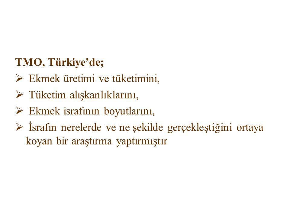 TMO, Türkiye'de;  Ekmek üretimi ve tüketimini,  Tüketim alışkanlıklarını,  Ekmek israfının boyutlarını,  İsrafın nerelerde ve ne şekilde gerçekleş