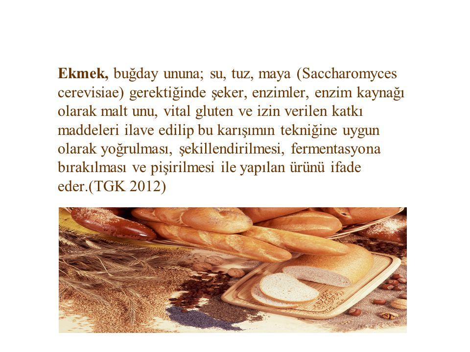 Ekmek, buğday ununa; su, tuz, maya (Saccharomyces cerevisiae) gerektiğinde şeker, enzimler, enzim kaynağı olarak malt unu, vital gluten ve izin verile