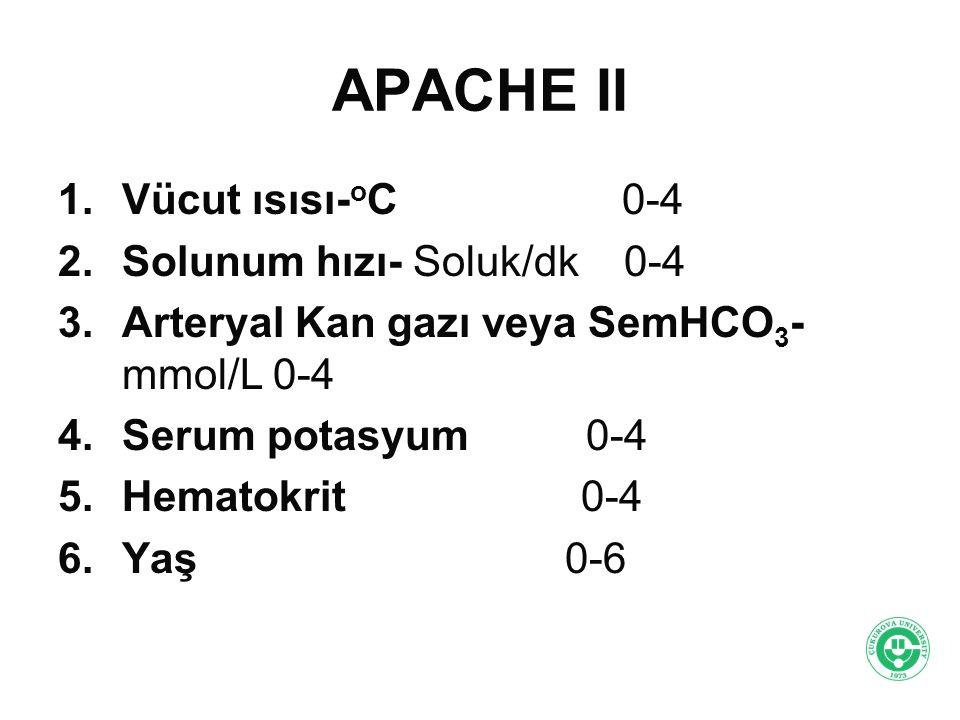 APACHE II 1.Vücut ısısı- o C 0-4 2.Solunum hızı- Soluk/dk 0-4 3.Arteryal Kan gazı veya SemHCO 3 - mmol/L 0-4 4.Serum potasyum 0-4 5.Hematokrit 0-4 6.Y