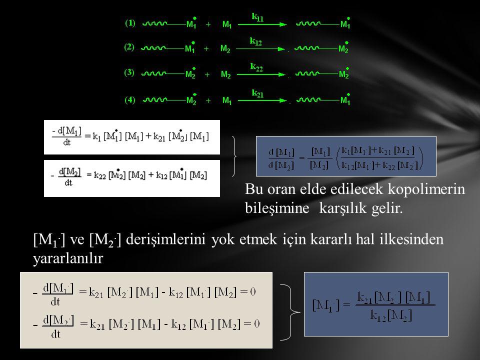 Bu oran elde edilecek kopolimerin bileşimine karşılık gelir. [M 1. ] ve [M 2. ] derişimlerini yok etmek için kararlı hal ilkesinden yararlanılır